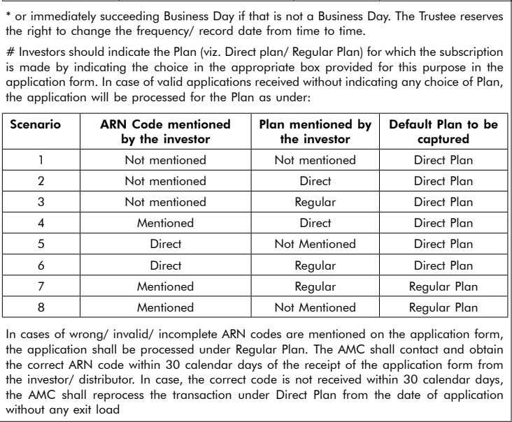 * or immediately succeeding Business Day if that is not a Business Day. The Trustee