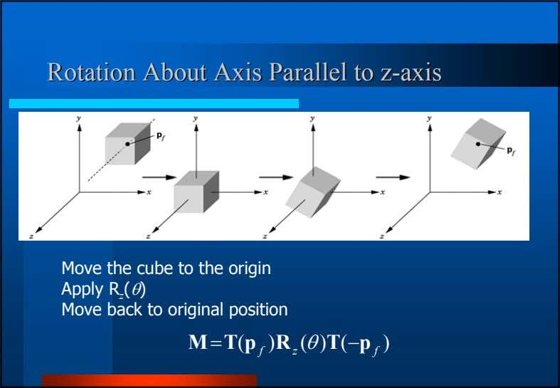 RotationRotation AboutAbout AxisAxis ParallelParallel toto zz--axisaxis Move the cube to the origin Apply R z