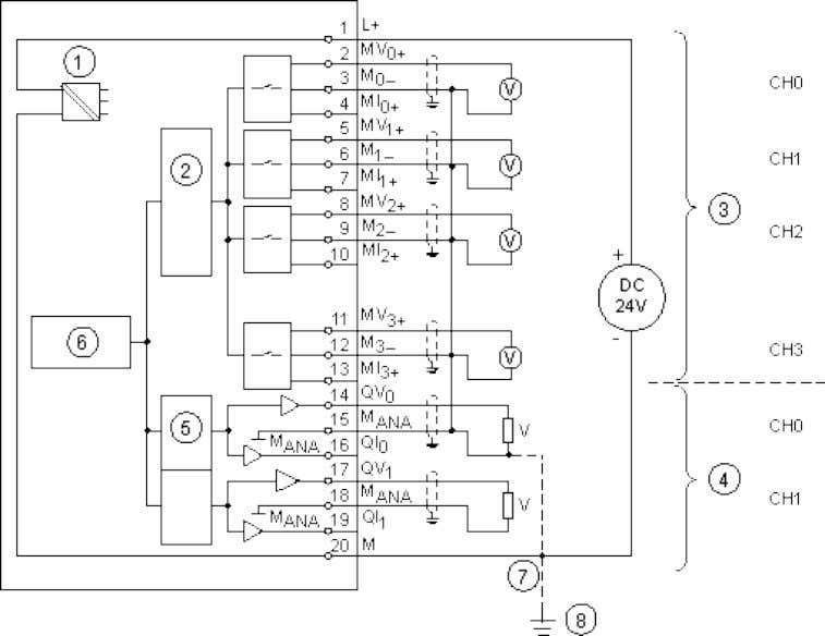 Wiring: Voltage measurement and voltage output ① Internal supply ② Analog-to-Digital Converter (ADC)