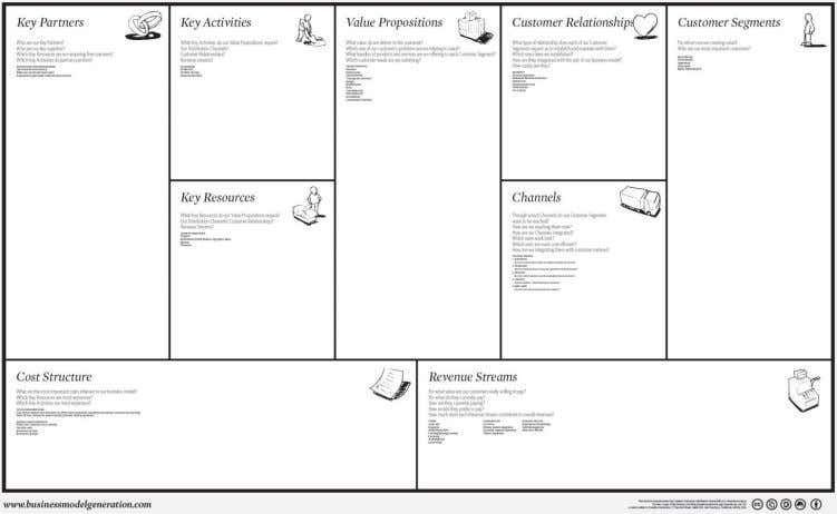 Contoh kasus Business Model Canvas Facebook https://youtu.be/QoAOzMTLP5s http://bit.ly/fb-bmc-example 39