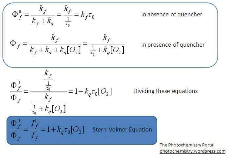 in the Quenching section, according to the equation below: Stern Volmer Equation for Quenching with oxygen