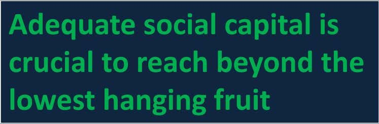 Adequate social capital is crucial to reach beyond the lowest hanging fruit