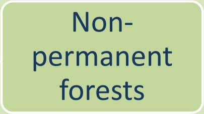 Non ‐ permanent forests