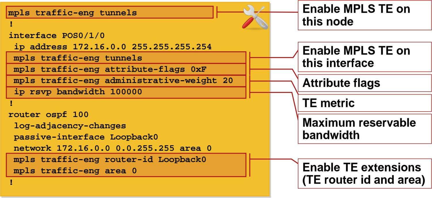 mpls traffic-eng tunnels Enable MPLS TE on this node ! interface POS0/1/0 ip address 172.16.0.0