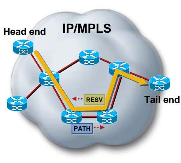IP/MPLS Head end Tail end RESV RESV PATH PATH