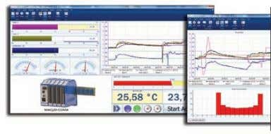 product EXCLUSIVES User-friendly data acquisition, test, and measurement software High-performance Dataforth IPEmotion