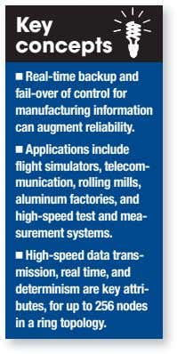 Key concepts Real-time backup and fail-over of control for manufacturing information can augment reliability.
