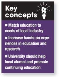 Key concepts Match education to needs of local industry Increase hands-on expe- riences in education