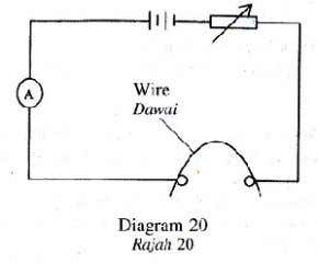 circuit. Rajah 20 menunjukkan suatu litar elektrik. Which changes to the wire will produce the greatest