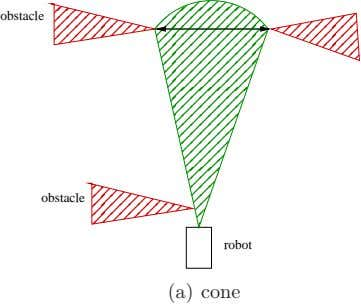 obstacle obstacle robot (a) cone