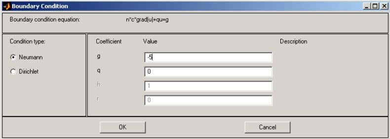 1 Getting Started Next, specify the PDE itself through a dialog box that is a ccessed