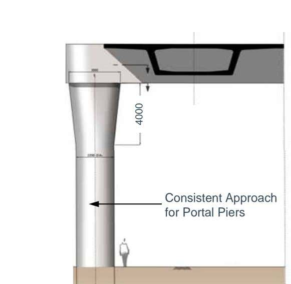 Consistent Approach for Portal Piers 4000