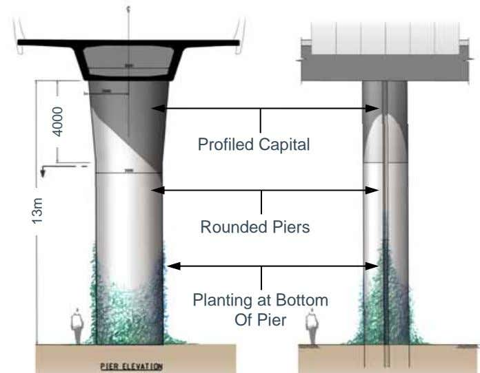 Profiled Capital Rounded Piers Planting at Bottom Of Pier 13m 4000