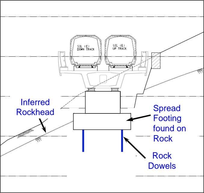 Inferred Spread Rockhead Footing found on Rock Rock Dowels