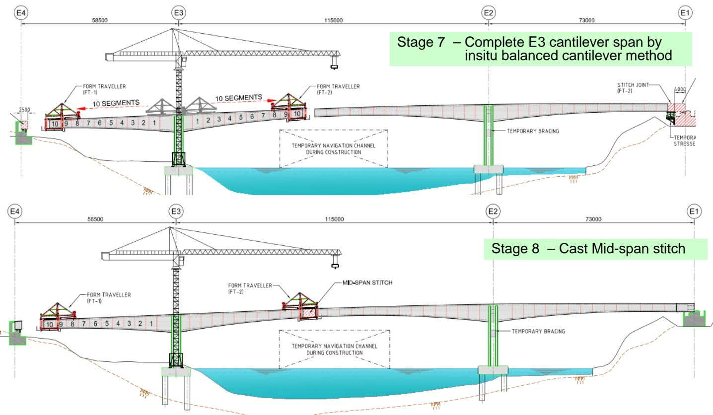 Stage 7 – Complete E3 cantilever span by insitu balanced cantilever method Stage 8 –