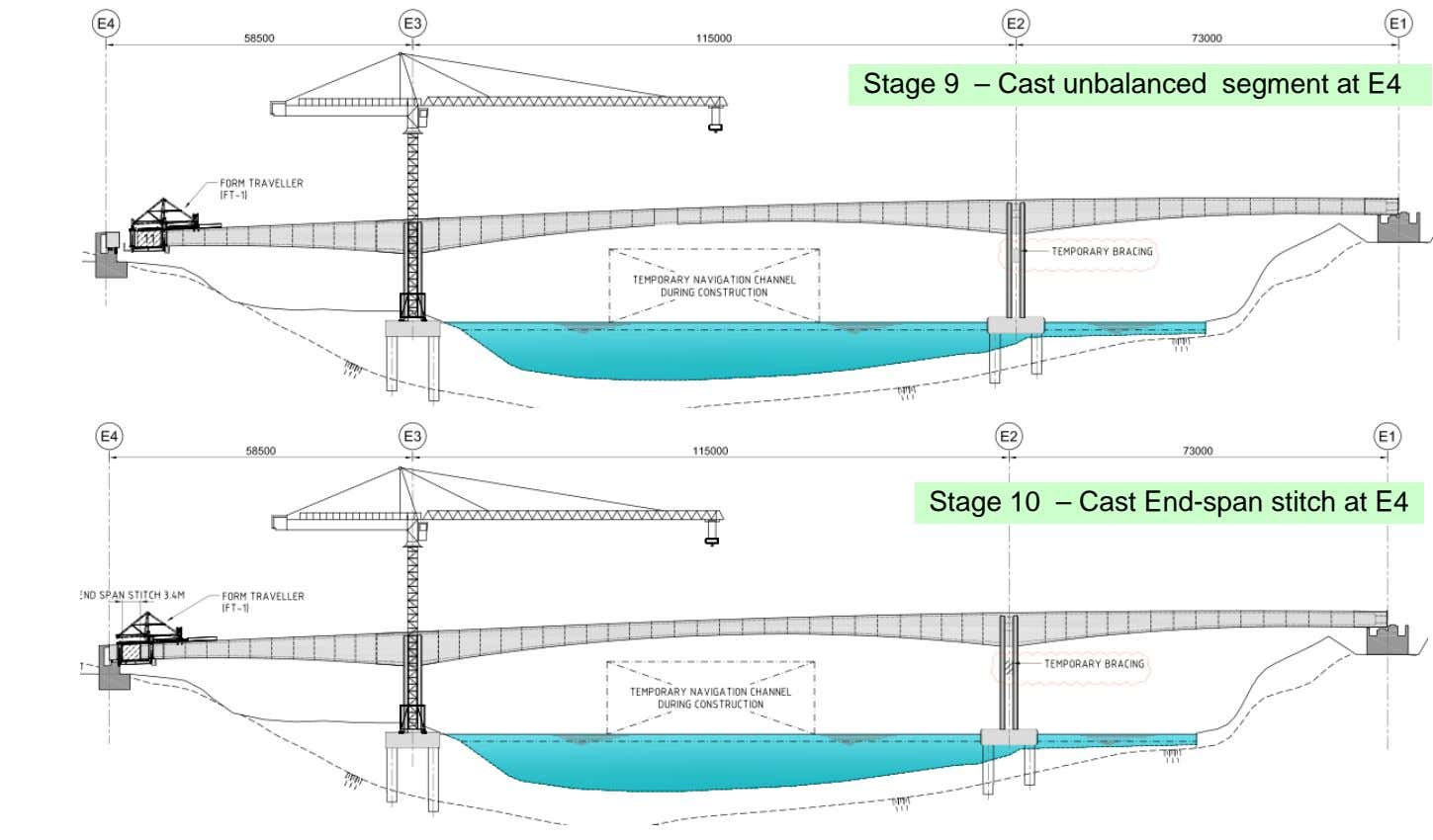 Stage 9 – Cast unbalanced segment at E4 Stage 10 – Cast End-span stitch at