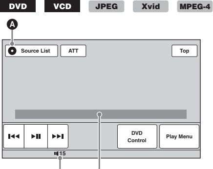 MPEG-4 A Source List ATT Top DVD Play Menu Control 15