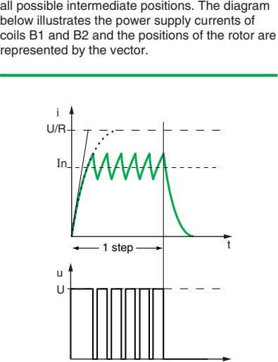 all possible intermediate positions. The diagram below illustrates the power supply currents of coils B1