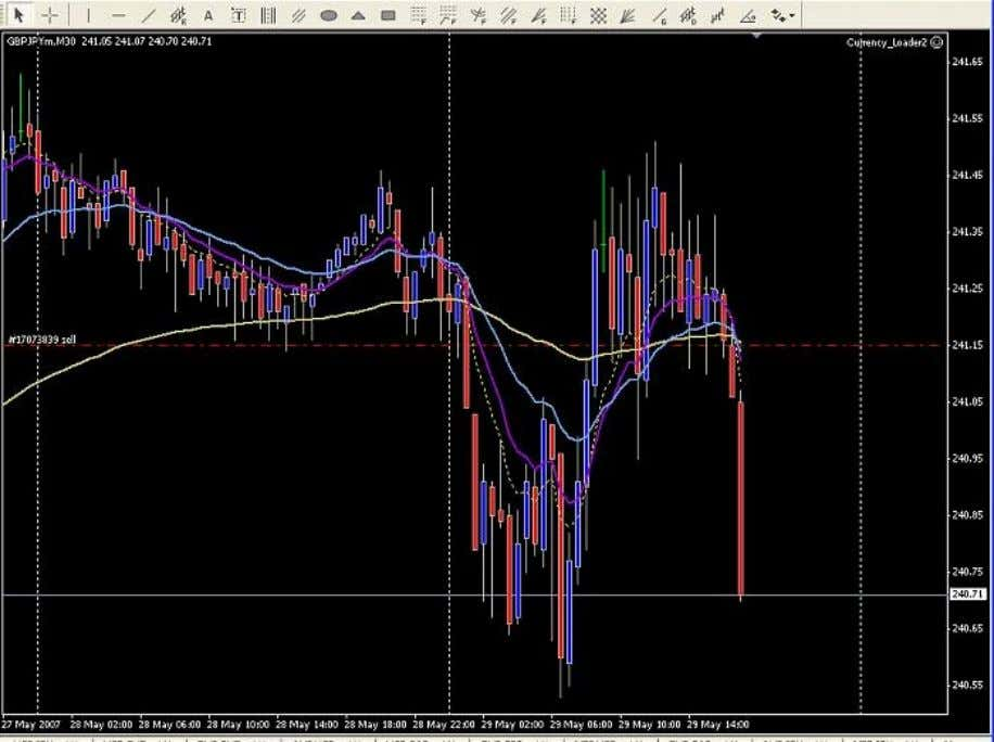 Originally Posted by Sejake A nice 30 min entry today on GBPJPY