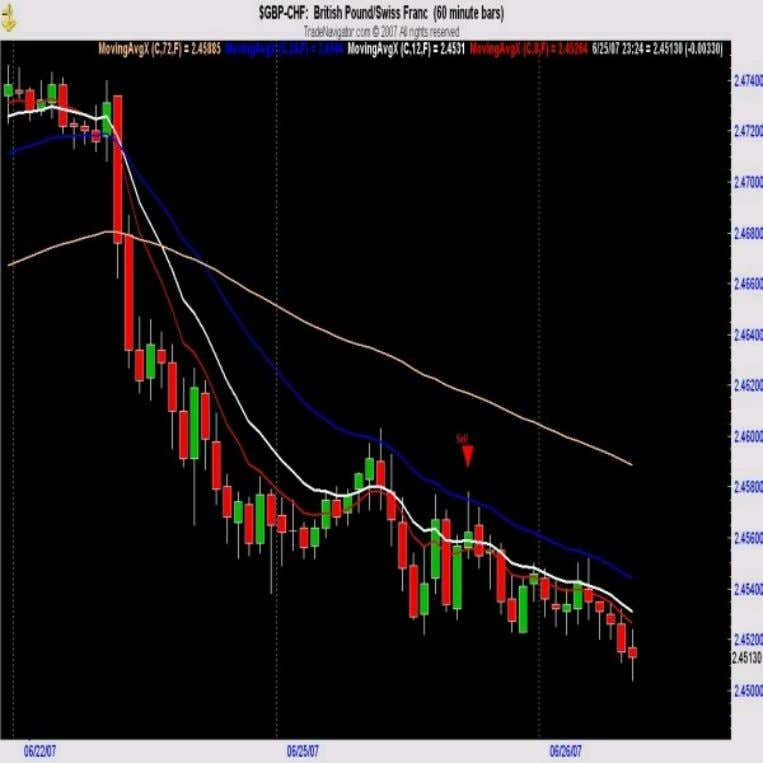Cornflower Trading System ( http://www.forexfactory.com/showthread.php?t=26205&page=31 ) I opened a Long trade at
