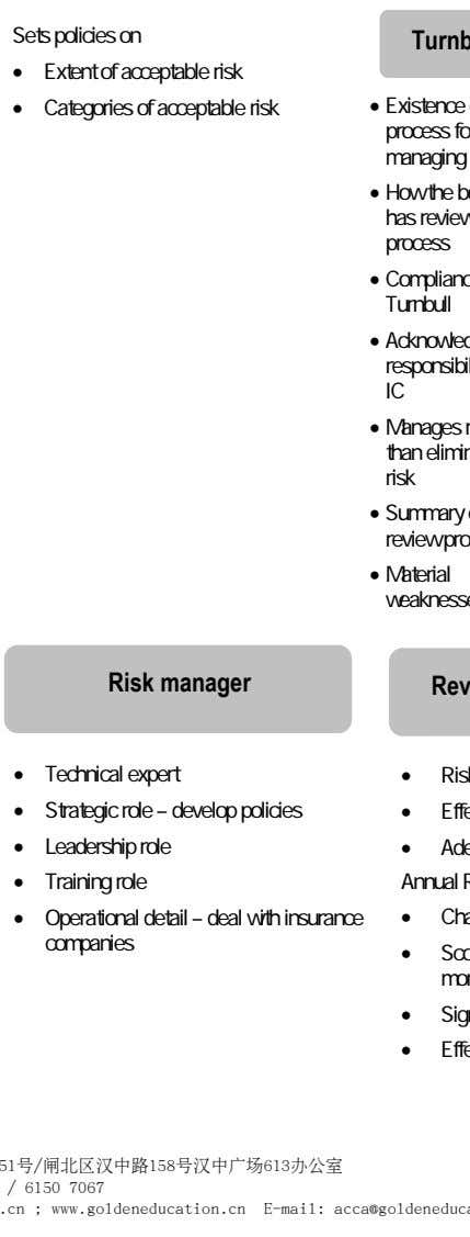 of internal audit Risk manager Review of internal control • Review of internal control systems •