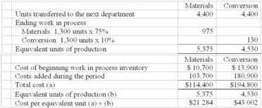 Chpter 04: process costing 44. The total cost transferred from the first processing department to the