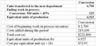 Chpter 04: process costing 48. The cost per equivalent unit for materials for the month in