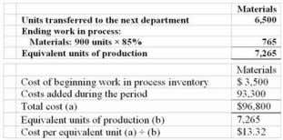 Chpter 04: process costing 57. The cost per equivalent unit for materials for the month in
