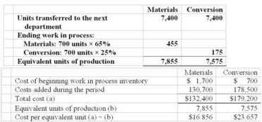 Chpter 04: process costing 60. The cost of ending work in process inventory in the first