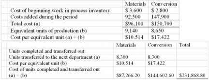 Chpter 04: process costing 72. The total cost transferred from the first processing department to the