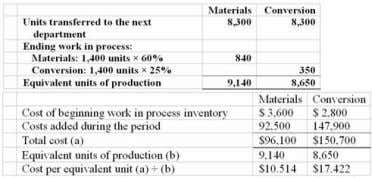 Chpter 04: process costing 73. The cost of ending work in process inventory in the first