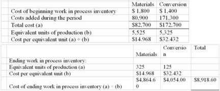 Chpter 04: process costing 78. The cost of ending work in process inventory in the first