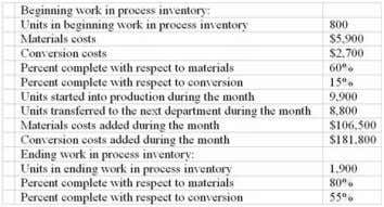 Chpter 04: process costing 81. The cost per equivalent unit for materials for the month in