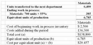 Chpter 04: process costing Jaderston Corporation uses the weighted-average method in its process costing system. Data