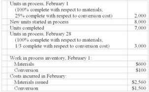 Chpter 04: process costing 96. Production and cost data for the month of February for Process