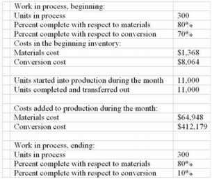 Chpter 04: process costing 97. Assurer Inc. uses the weighted-average method in its process costing system.