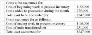 Chpter 04: process costing 107. Vanstraten Inc. has provided the following data concerning the Assembly Department