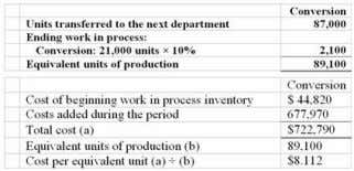Chpter 04: process costing 22. Diston Company uses the weighted-average method in its process costing system.
