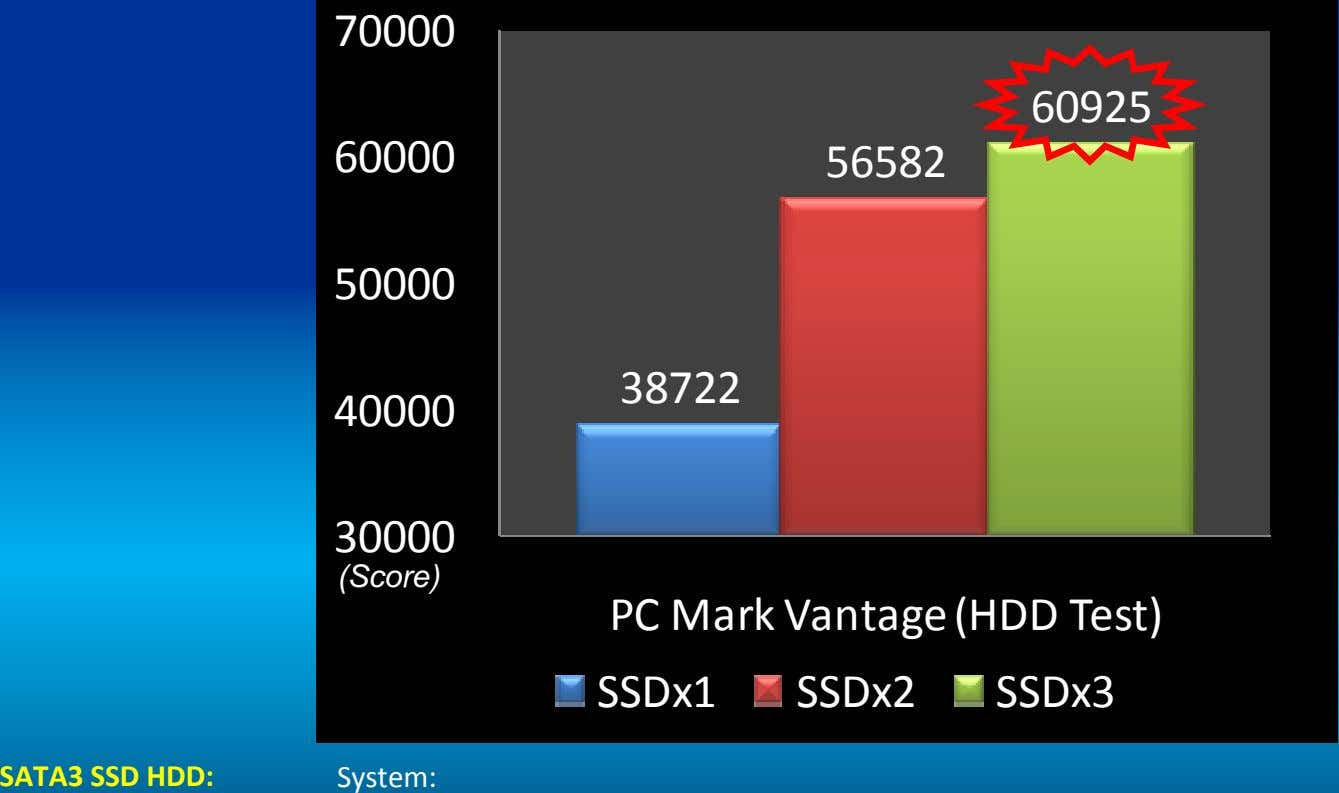 70000 60000 56582 50000 38722 40000 30000 (Score) PC Mark Vantage (HDD Test) SSDx1 SSDx2