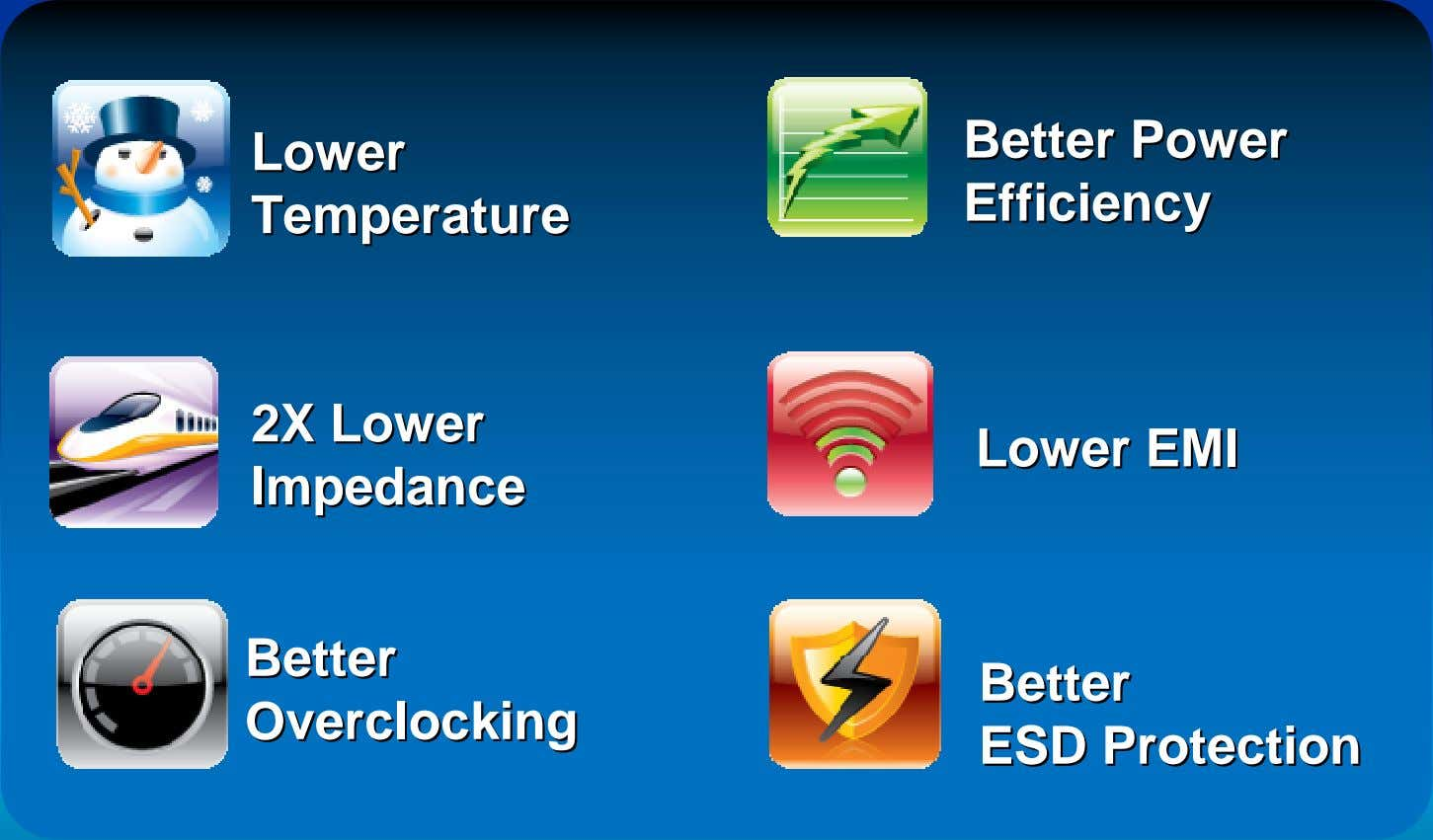 LowerLower BetterBetter PowerPower EfficiencyEfficiency TemperatureTemperature 2X2X LowerLower ImpedanceImpedance