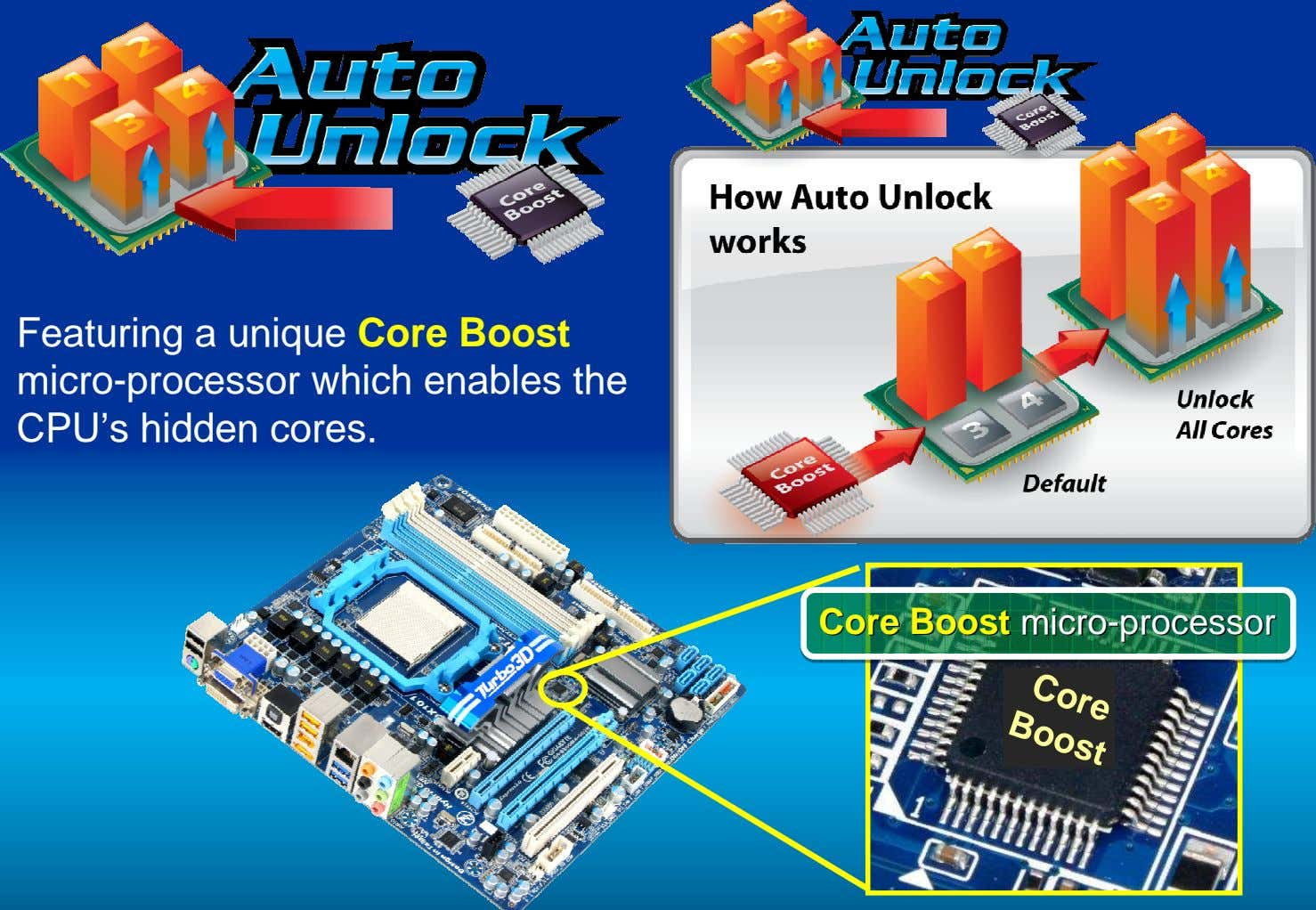 Featuring a unique Core Boost micro-processor which enables the CPU's hidden cores. Core Boost CoreCore