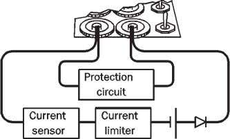 5.10 How the timing channels operate Measuring circuit The measuring circuit can be set in three