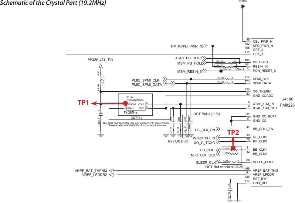 Schematic of the Crystal Part (19.2MHz) TP4100 85 CBL_PWR_ N 102 PM_KYPD_PWR_N KPD_PWR_ N 108
