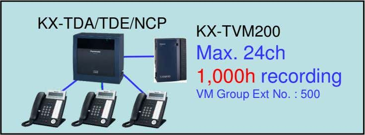 KX-TVM200 Max. 24ch 1,000h recording VM Group Ext No. : 500