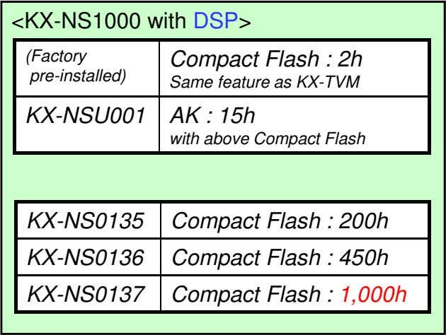 <KX-NS1000 with DSP> (Factory Compact Flash : 2h pre-installed) Same feature as KX-TVM KX-NSU001 AK