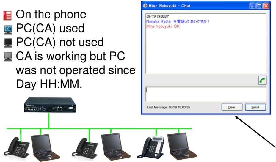 On the phone PC(CA) used PC(CA) not used CA is working but PC was not