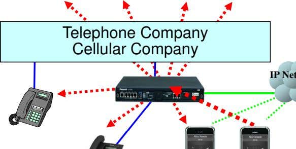 Telephone Company Cellular Company