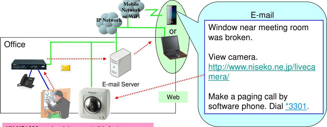 Mobile Network E-mail or WiFi IP Network or Window near meeting room was broken. Office