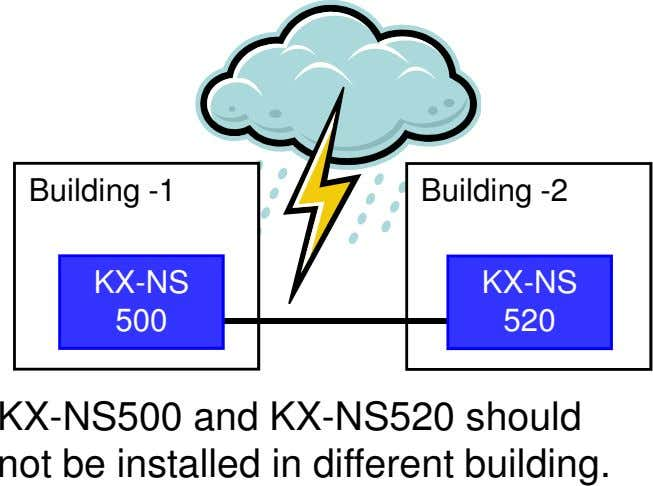 Building -1 Building -2 KX-NS KX-NS 500 520 KX-NS500 and KX-NS520 should not be installed