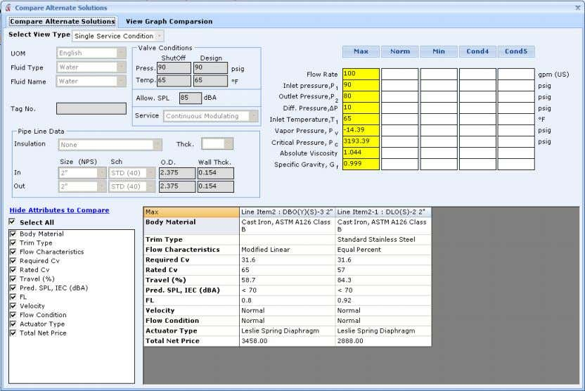 on Compare Solutions , The following compare solutions screen is displayed CIRCOR Select User Manual v2.0.0